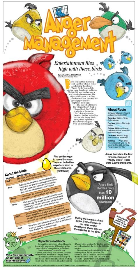 angry birds anger management worksheets anger management angry birds infographic infographics
