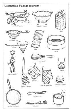 Les ustensiles de cuisine (Vocabulaire) | Casseroles et