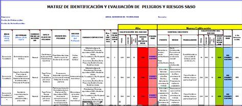 matriz de riesgo matriz de riesgo matriz de riesgos institucional 2017 prestamostatmi