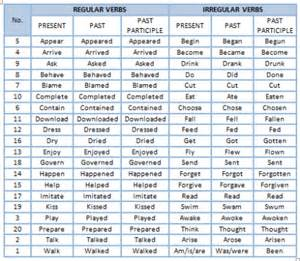 list of irregular and regular verbs by duque