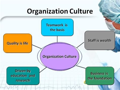organisational culture diagram taichung hospital gt gt introduction