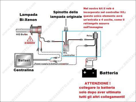 hd wallpapers wiring diagram vespa excel fut eiftcom press