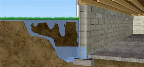 stop basement leaks why is my basement leaking when it rains nusite waterproofing contractors