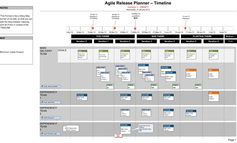 a product manager s guide to release planning atlassian download the scrum agile release plan visio