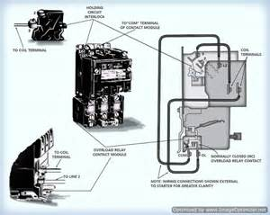 motor fundamentals wiki odesie by tech transfer