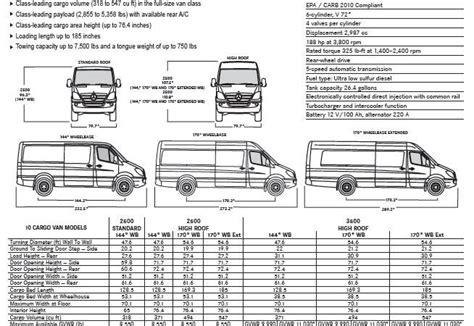 2005 sprinter back up lights diagram repair wiring scheme