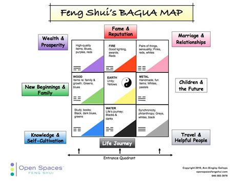 bedroom feng shui map feng shui bedroom map photos and video