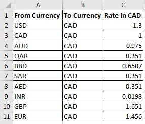currency converter formula excel formula to calculate currency exchange rates based