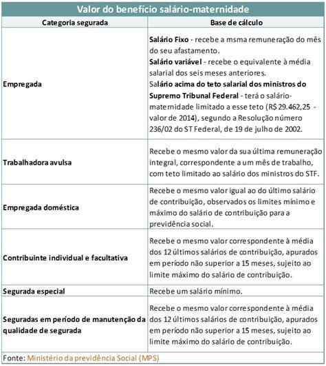 novas regras aposentadoria 8595 extrato inss www previdencia gov br extrato de pagamento
