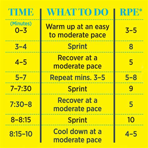 10 minute cardio workout at home workout shape magazine