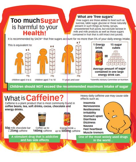 energy drink information energy drinks information for parents new penshaw academy