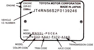 Toyota Engine Number Lookup Toyota Vin Decoder Images Frompo