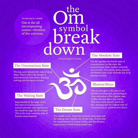 Trees And Their Meanings by The Om Symbol Breakdown