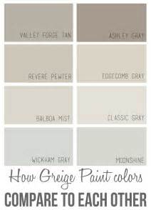 best greige paint colors how greige colors compare to each other