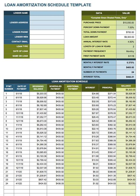 spreadsheet to track loan payments