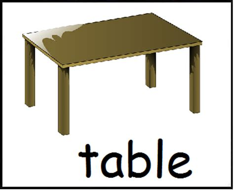 Html Table Label Objects In The Classroom Labels
