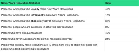 new year s resolutions facts failures zanifesto new year resolution facts 28 images reading and