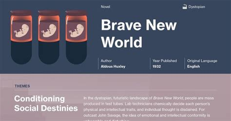 themes and symbols in brave new world 25 best ideas about brave new world characters on