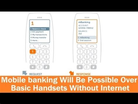 mobile banking without internet & smartphone! ussd method