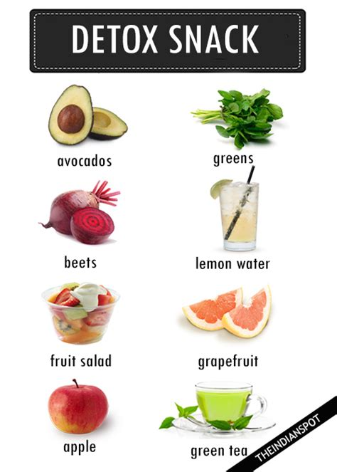 Detox Snack Ideas Fgor School snacks that detox your