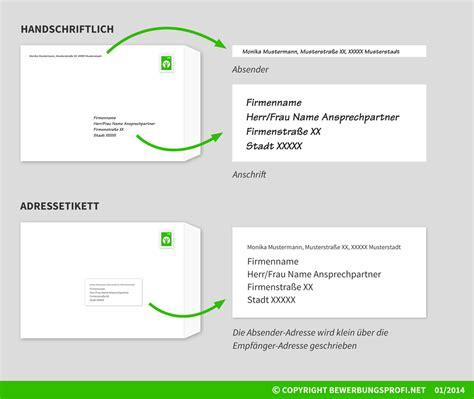 Bewerbung Couvert Anschreiben Umschlag Beschriften Und Versenden Bewerbungsprofi Net