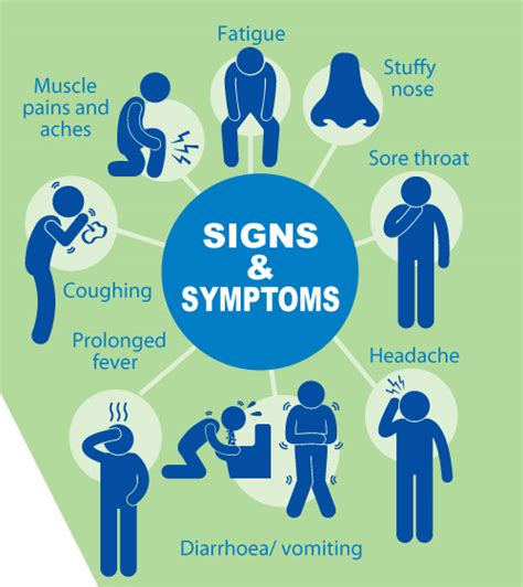 flu symptoms image gallery influenza signs