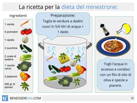 alimenti sconsigliati per diabetici alimenti per diabetici cibi consigliati e cibi da evitare