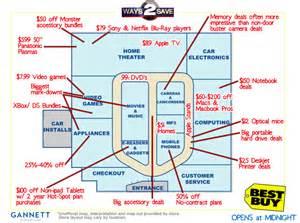 Best Buy Floor Plan by Retail Reinvented Again Huffpost