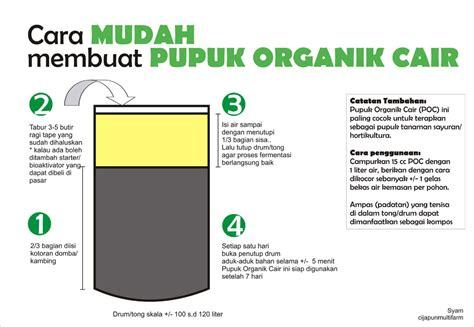 Pupuk Organik Kompos Dari Sah cara membuat pupuk organik cair mol dan kompos waras farm