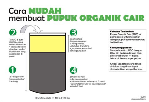 Pupuk Kotoran Sapi Untuk Karet cara membuat pupuk organik cair mol dan kompos waras farm