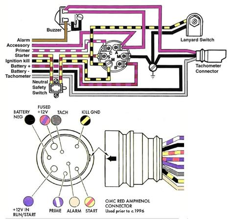 wiring diagram for ignition switch stunning mercury