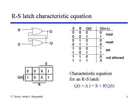 Sr Flip Flop Truth Table R S Latch Characteristic Equation