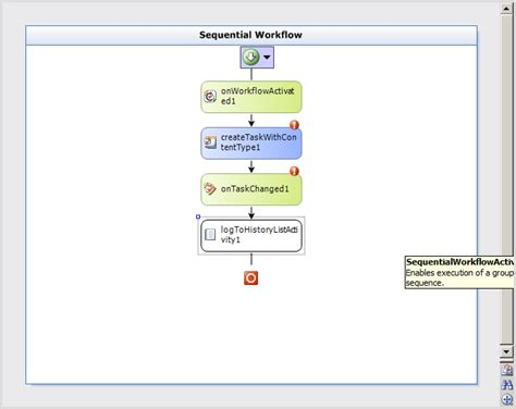 workflow task create workflow with custom task form aspx page in