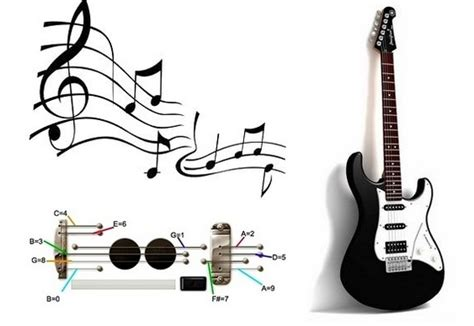 doodle do guitarra 600 m 250 sicas para tocar na guitarra do doodle do
