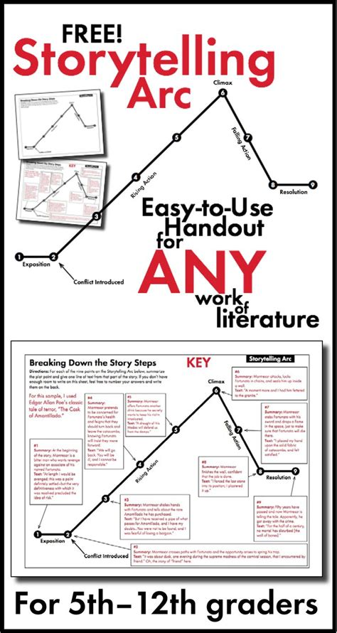 printable short stories for middle school 27 best images about printables on pinterest drama