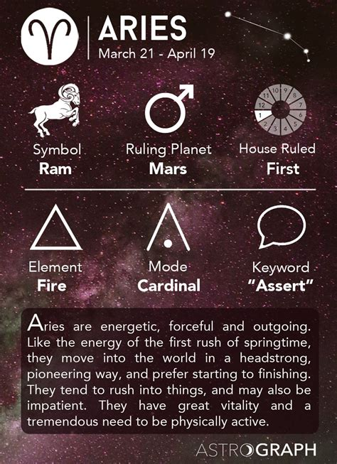 astrology sign aries cheat sheet astrology aries zodiac sign aries