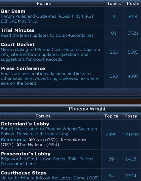 Court Records Forum Keylogger Org And Court Records Forums