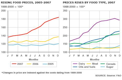 bbc news | programmes | newsnight | the cost of food