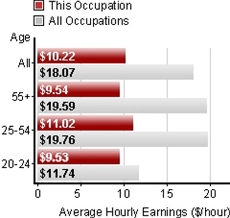 Average Pay For Hotel Front Desk by Hotel Front Desk Clerks What Do Hotel Front Desk Clerks Do