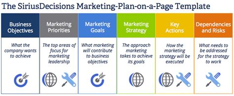 common marketing planning pitfalls and how to avoid them