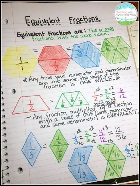 pattern activities to do at home equivalent fractions fractions and pattern blocks on