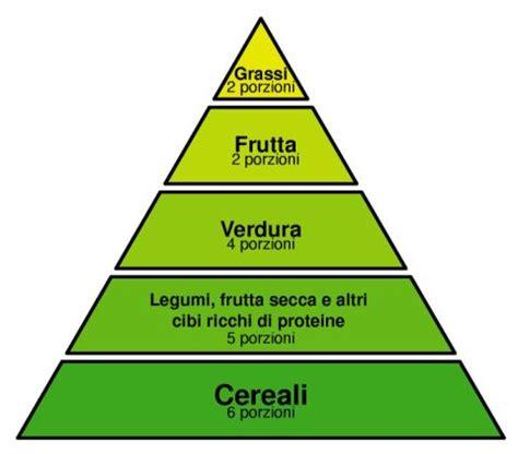 alimenti vegetali impariamo a mangiare sano con i cibi vegetali ssnv
