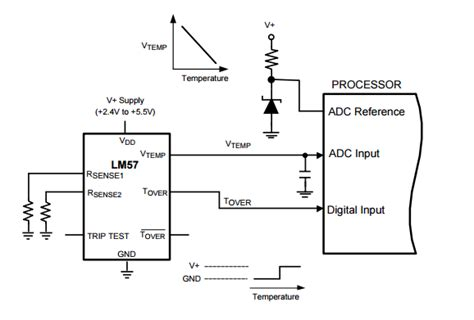 integrated circuit sensor for temperature instruments s electrical engineering eeweb community