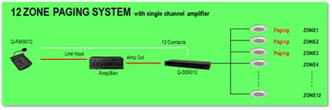Mixer Lifier Toa toa system wiring diagram get free image about wiring