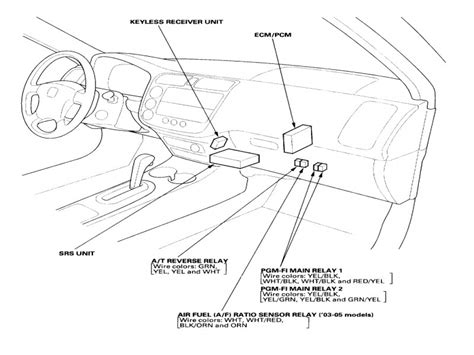 2002 Honda Civic Fuel Wiring Diagram