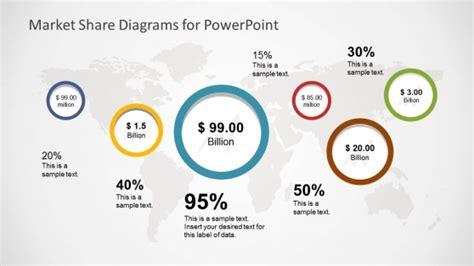 bubble chart market share slide design for powerpoint bubble chart powerpoint templates