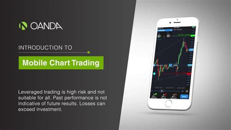 oanda mobile oanda fx trade mobile chart trading