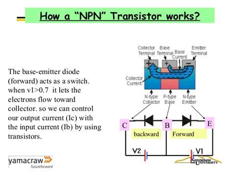 mengganti transistor driver type transistor sebagai saklar 28 images jenis jenis transistor dunia elektronika