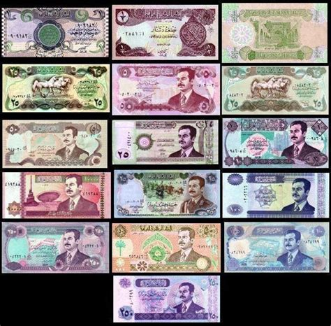 Dinar Irak Iraqi Dinar Index Of Iraq Dinars