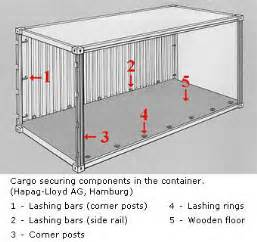 checklist for shipping containers to kingston kingston